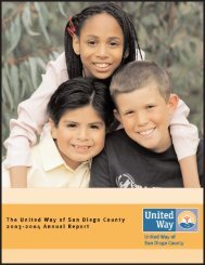 2004 United Way Annual Report - San Diego Health Reports and ...