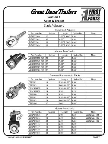 Slack Adjusters Section 1 Axles & Brakes - Great Dane Trailers