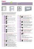 Catalogo Soliroc - Professionisti BTicino - Page 6