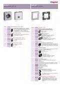 Catalogo Soliroc - Professionisti BTicino - Page 7