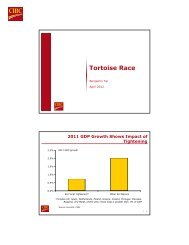 Tortoise Race - Real Estate Forums