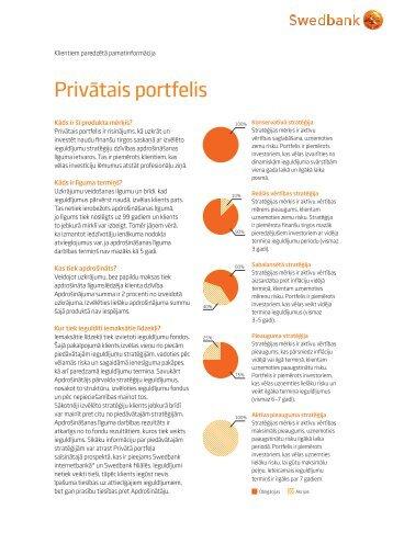 Privātais portfelis - Swedbank