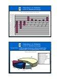 Il Patrimonio edilizio ferrarese: consumi ed emissioni - Provincia di ... - Page 6
