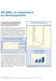 UE-ONU: la coopération au développement