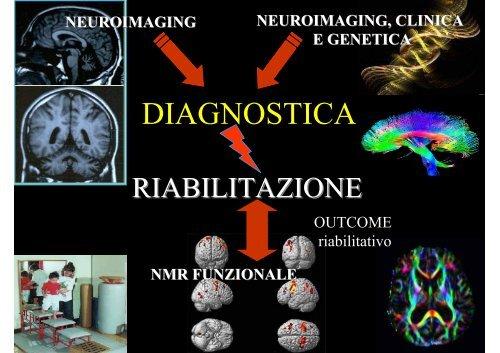 Neuroimaging in età evolutiva: la ricerca al Medea