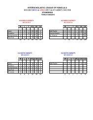 Soccer Update - Interscholastic League of Honolulu
