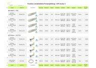 Unser aktueller Produktkatalog - LED Solution Systems