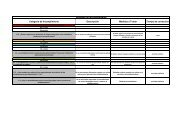 Checklist BPT 2009 Version Final DPA T-752