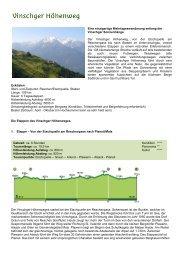 Etappen und Übernachtungsmöglichkeiten am Vinschger - Vinschgau