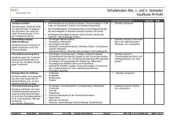 Schullehrplan IKA, 1. und 2. Semester Kaufleute M-Profil
