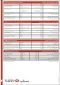 SAMA-New-Regulations-Charts - Page 4