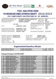 vss-raiffeisen kinderskimeisterschaft 2012/2013 - SSV Pichl/Gsies