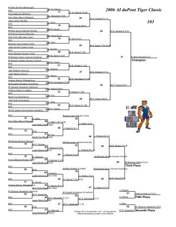 2006 AI duPont Tiger Classic Brackets - AI duPont Wrestling