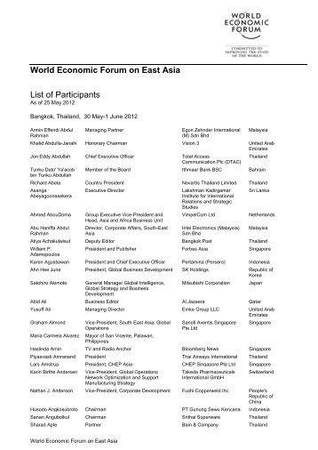 World Economic Forum on East Asia