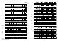 Finale 2002 - [Fullscore Regimentskinder Marsch.MUS]