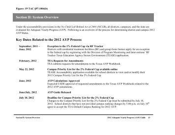 19 TAC §97.1004(b) - TEA - Home School Information - Texas ...