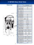 Shear Relief Valve - Page 3