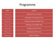 year-long-coaching-programme-15-16