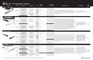 Instrument Cables.pdf - Pro Co Sound