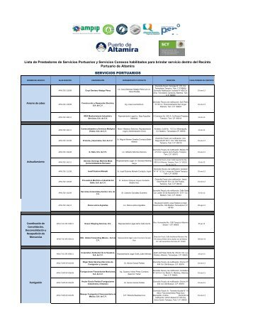 SERVICIOS PORTUARIOS Lista de Prestadores de Servicios ...