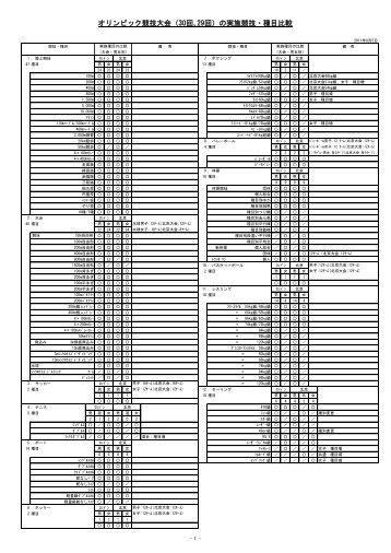クロノスイス 時計 スーパー コピー 国産 / スーパー コピー パネライ 時計 宮城