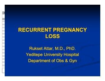 Total RECURRENT PREGNANCY LOSS - Frame