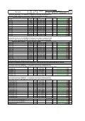 Ceník příslušenství Zateplovacího systému Paulín - Page 3