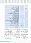 اینجا - نانو - Page 6