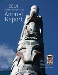 Coast Opportunity Funds Annual Report 2014 (web)