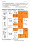 Präzisionsspanngeräte für die Automobilindustrie - Ringspann - Seite 3