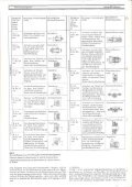 Präzisionsspanngeräte für die Automobilindustrie - Ringspann - Seite 6