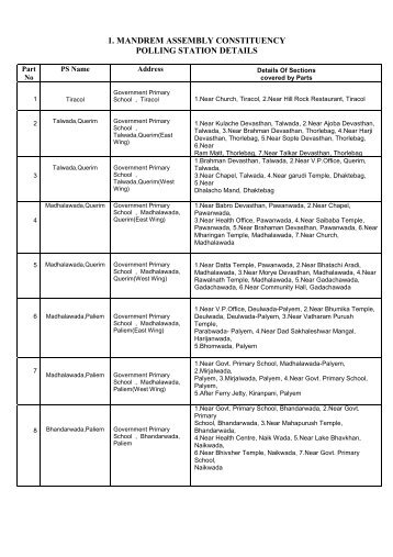 1. mandrem assembly constituency polling station details