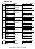 Uitslagen - SV Dynamica - Page 2