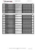 Uitslagen - SV Dynamica - Page 3