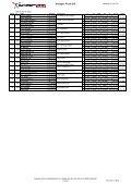 Uitslagen - SV Dynamica - Page 4