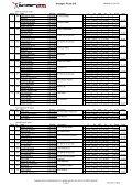 Uitslagen - SV Dynamica - Page 5