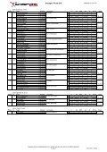Uitslagen - SV Dynamica - Page 6