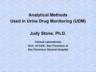 Analytical Methods Used in Urine Drug Monitoring