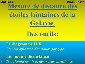 Mesure de distance des étoiles lointaines de la Galaxie. Des outils: