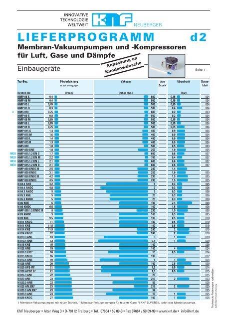 LIEFERPROGRAMM d3 Membran ... - KNF Neuberger