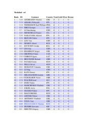 Medaliati - sol Rank ID Gymnast Country Total Gold Silver Bronze 1 ...