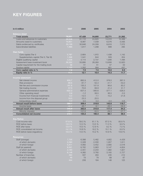 Download - Volksbank AG