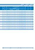 New Product Line EK EM NEK NT NJ R-134a R-404A / R-507 R-290 ... - Page 5