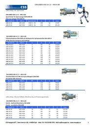 DIN 69893 HSK A-C-E - HSK-A 80