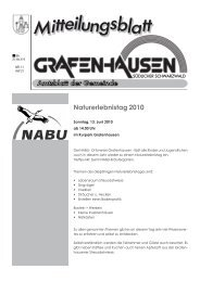 Naturerlebnistag 2010 - Gemeinde Grafenhausen