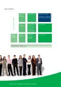 internationale rechnungslegung - Steuer-Fachschule Dr. Endriss - Page 3