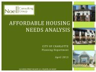 affordable housing needs analysis - Charlotte-Mecklenburg County