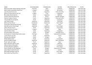 Clique aqui para conferir a lista dos médicos registrados - Cremers