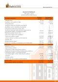 Finanšu rādītāji par 2008.gada 1. ceturksni - Baltikums - Page 3