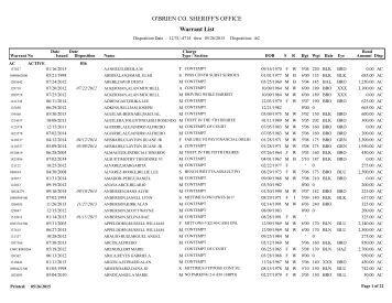 Active Warrants List 30 Days Oneida County Sheriff - oukas info